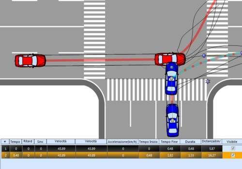 Animazione 2D incidenti stradali a