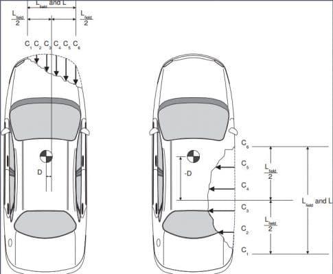 calcolo velocità del veicolo dopo incidente